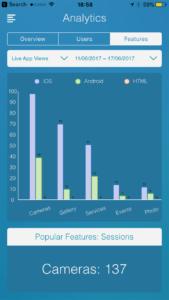 APPS4U live mobile stats
